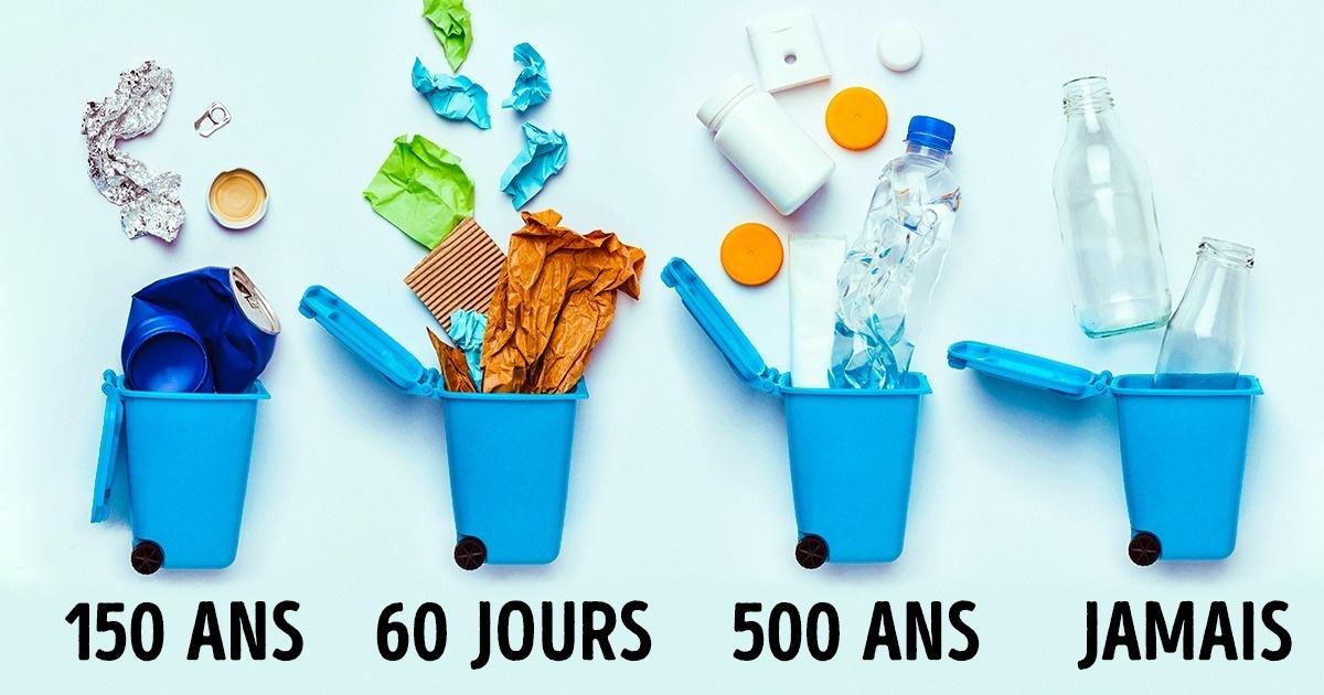 Voici des données qui teferont réfléchir sur tagestion des déchets