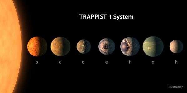 Quel temps fait-il sur les planètes du système TRAPPIST 1 ?