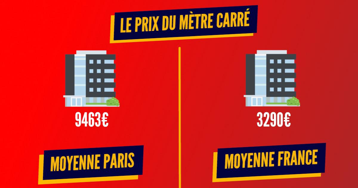 Top 10 des différences de prix moyen entre Paris et le reste de la France